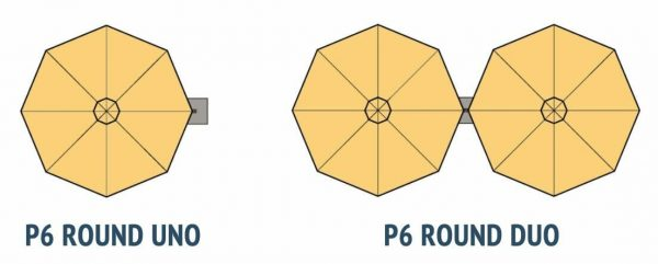 Showing difference of P6 Round Uno vs P6 Round Duo Umbrella